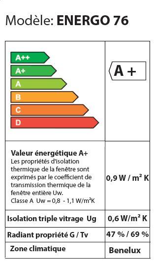 ENERGO 76